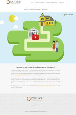 Web corporativa Belgica – Your Mortgage